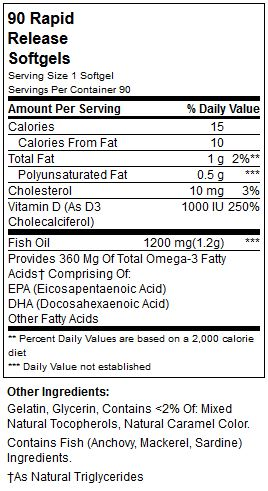 MET-Rx Fish Oil with Vitamin D 1200 mg - 90 softgels